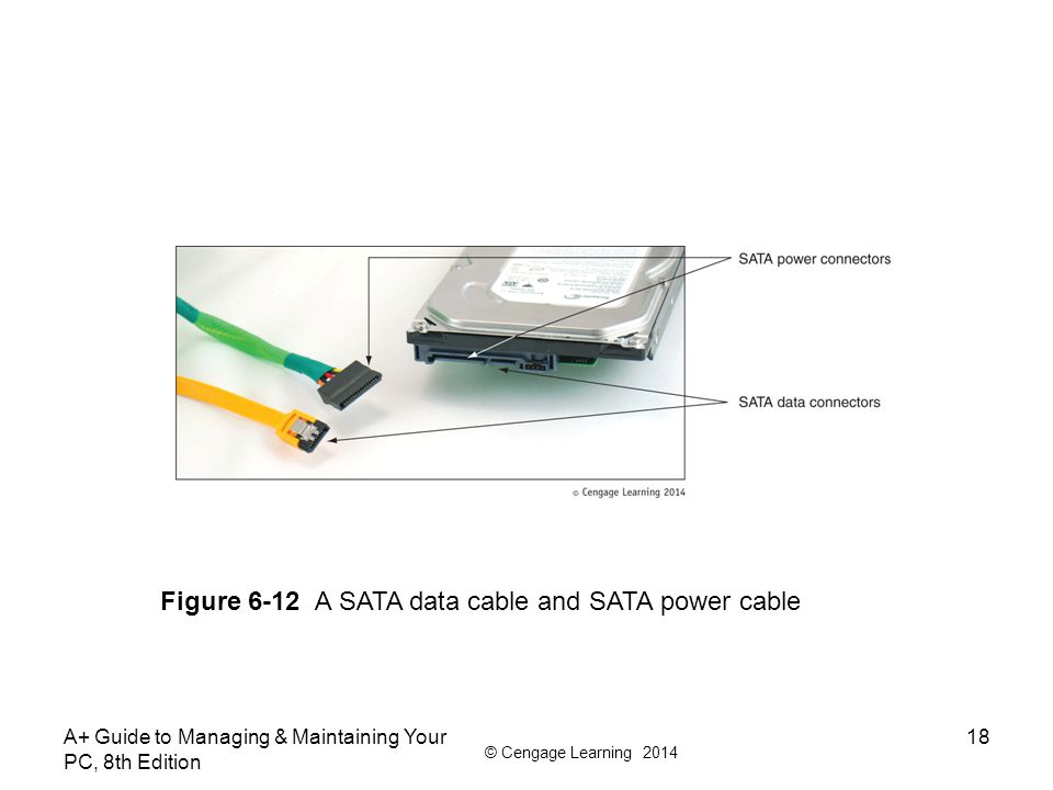 © Cengage Learning 2014 A+ Guide to Managing & Maintaining Your PC, 8th Edition 18 Figure 6-12 A SATA data cable and SATA power cable