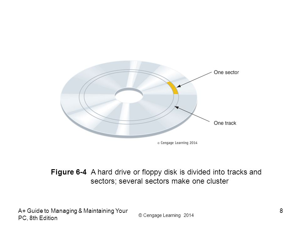© Cengage Learning 2014 A+ Guide to Managing & Maintaining Your PC, 8th Edition 8 Figure 6-4 A hard drive or floppy disk is divided into tracks and se