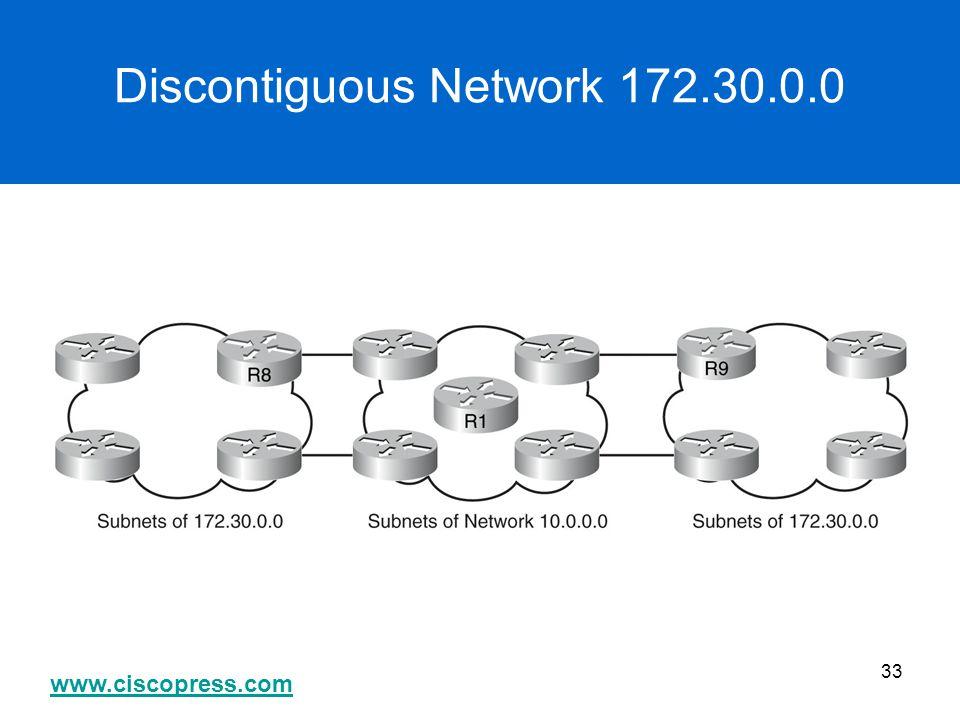 www.ciscopress.com 33 Discontiguous Network 172.30.0.0