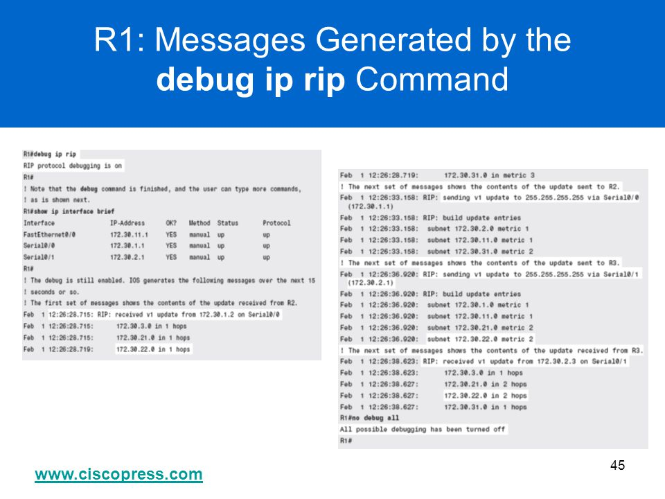 www.ciscopress.com 45 R1: Messages Generated by the debug ip rip Command