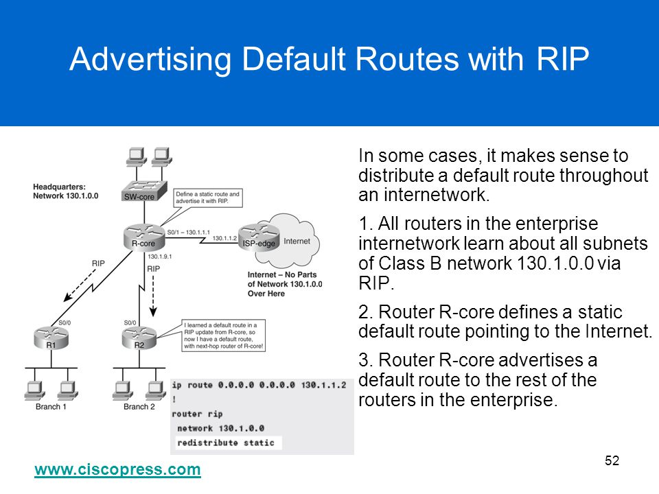 www.ciscopress.com 52 Advertising Default Routes with RIP In some cases, it makes sense to distribute a default route throughout an internetwork. 1. A
