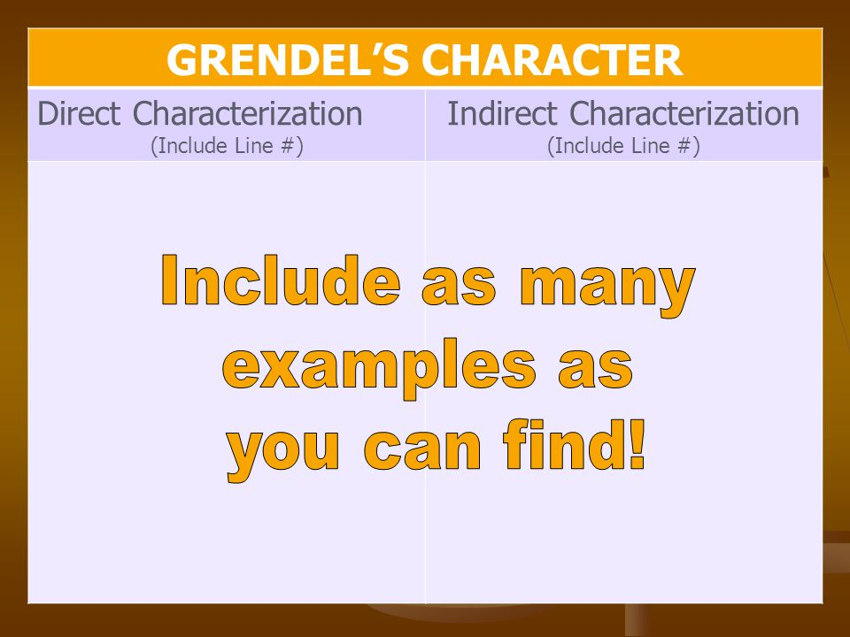 GRENDEL'S CHARACTER Direct Characterization (Include Line #) Indirect Characterization (Include Line #)