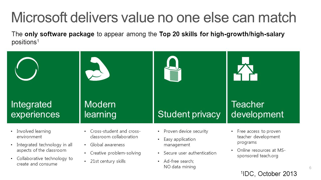 6 Free access to proven teacher development programs Online resources at MS- sponsored teach.org Proven device security Easy application management Se