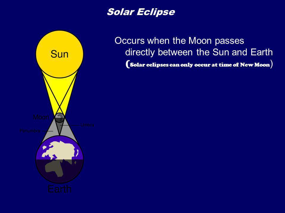 Lunar Eclipse A lunar eclipse occurs when the Moon passes through Earth s shadow.