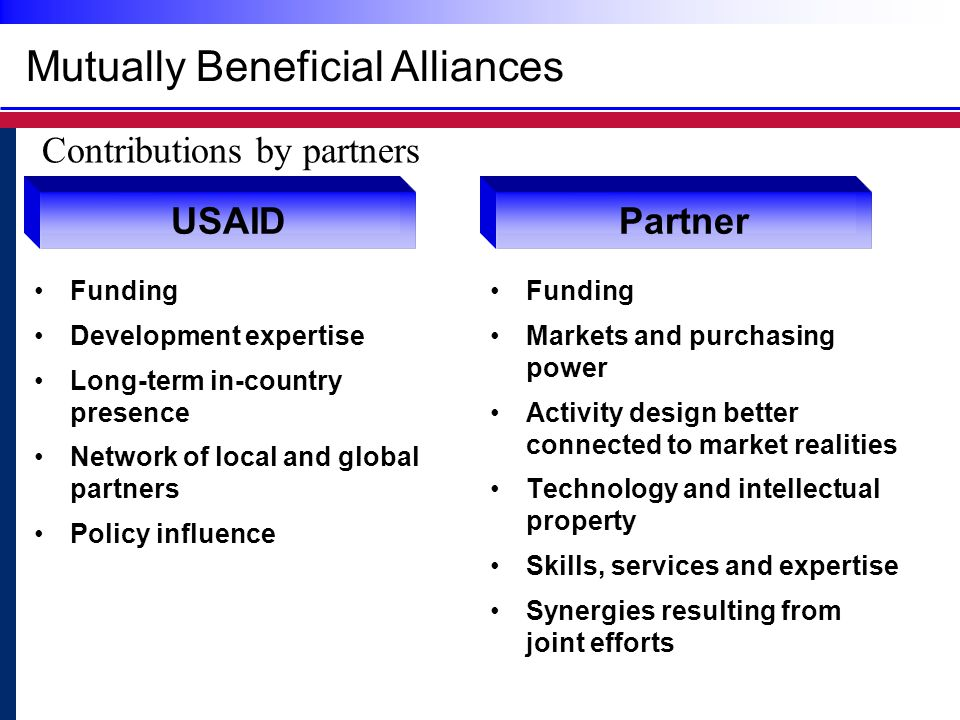 Mutually Beneficial Alliances Funding Markets and purchasing power Activity design better connected to market realities Technology and intellectual property Skills, services and expertise Synergies resulting from joint efforts Funding Development expertise Long-term in-country presence Network of local and global partners Policy influence Contributions by partners USAIDPartner