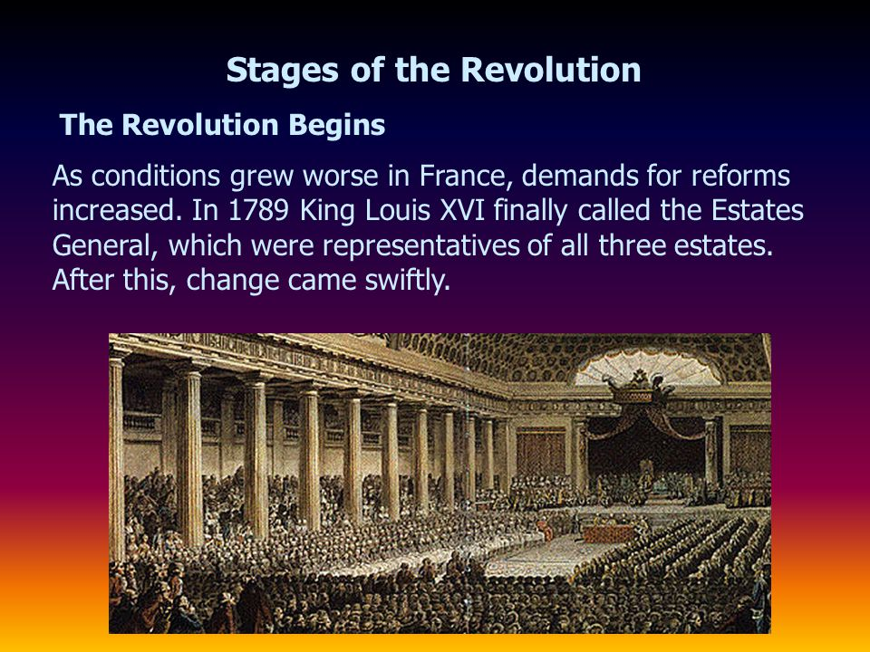 Stages of the Revolution The Revolution Begins As conditions grew worse in France, demands for reforms increased. In 1789 King Louis XVI finally calle