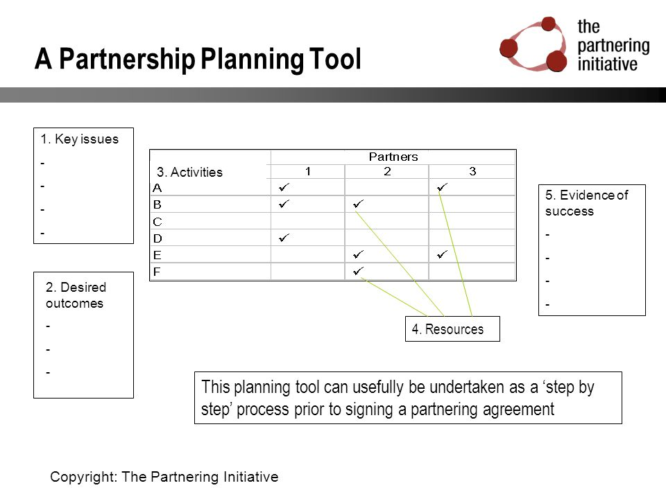 A Partnership Planning Tool 4. Resources 2. Desired outcomes - 5. Evidence of success - 3. Activities 1. Key issues - This planning tool can usefully