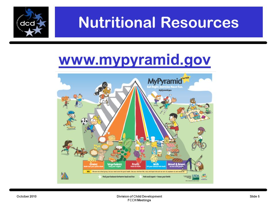 October 2010Division of Child Development FCCH Meetings Slide 5 Nutritional Resources www.mypyramid.gov