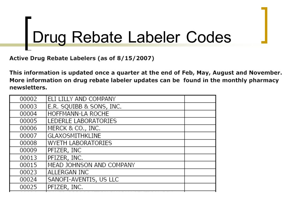 Drug Rebate Labeler Codes Expanded example