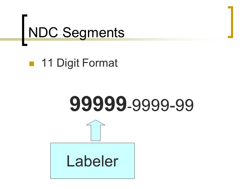 NDC Segments 11 Digit Format 99999 - 9999-99 Labeler