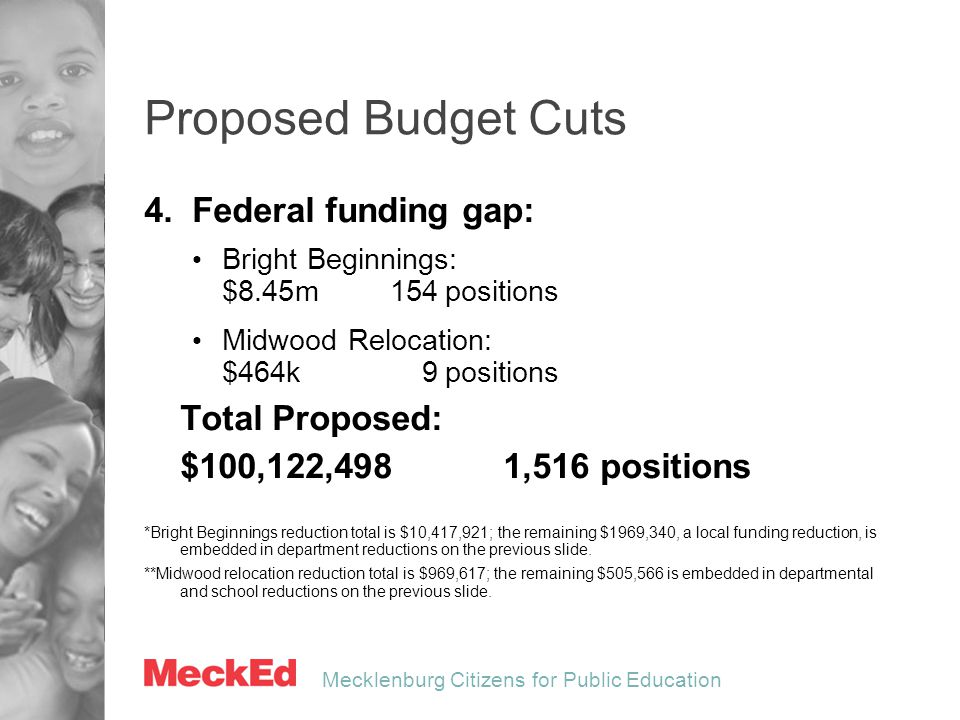 Mecklenburg Citizens for Public Education Proposed Budget Cuts 4. Federal funding gap: Bright Beginnings: $8.45m 154positions Midwood Relocation: $464