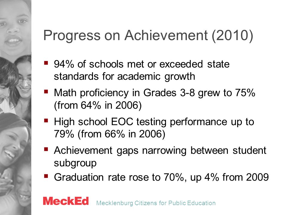 Mecklenburg Citizens for Public Education Progress on Achievement (2010)  94% of schools met or exceeded state standards for academic growth  Math p