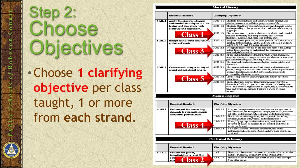 Public Schools of Robeson County Step 2: Choose Objectives Step 2: Choose Objectives Choose 1 clarifying objective per class taught, 1 or more from each strand.