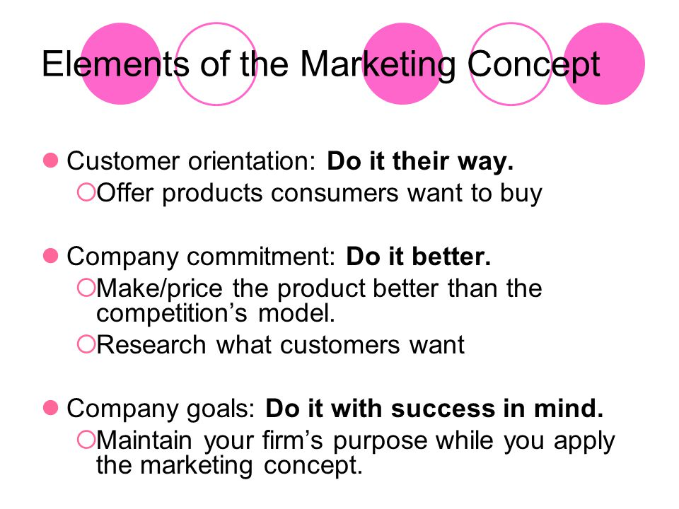 Elements of the Marketing Concept Customer orientation: Do it their way.  Offer products consumers want to buy Company commitment: Do it better.  Ma