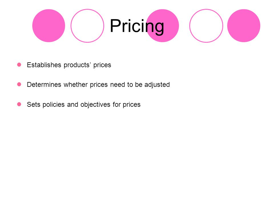 Pricing Establishes products' prices Determines whether prices need to be adjusted Sets policies and objectives for prices