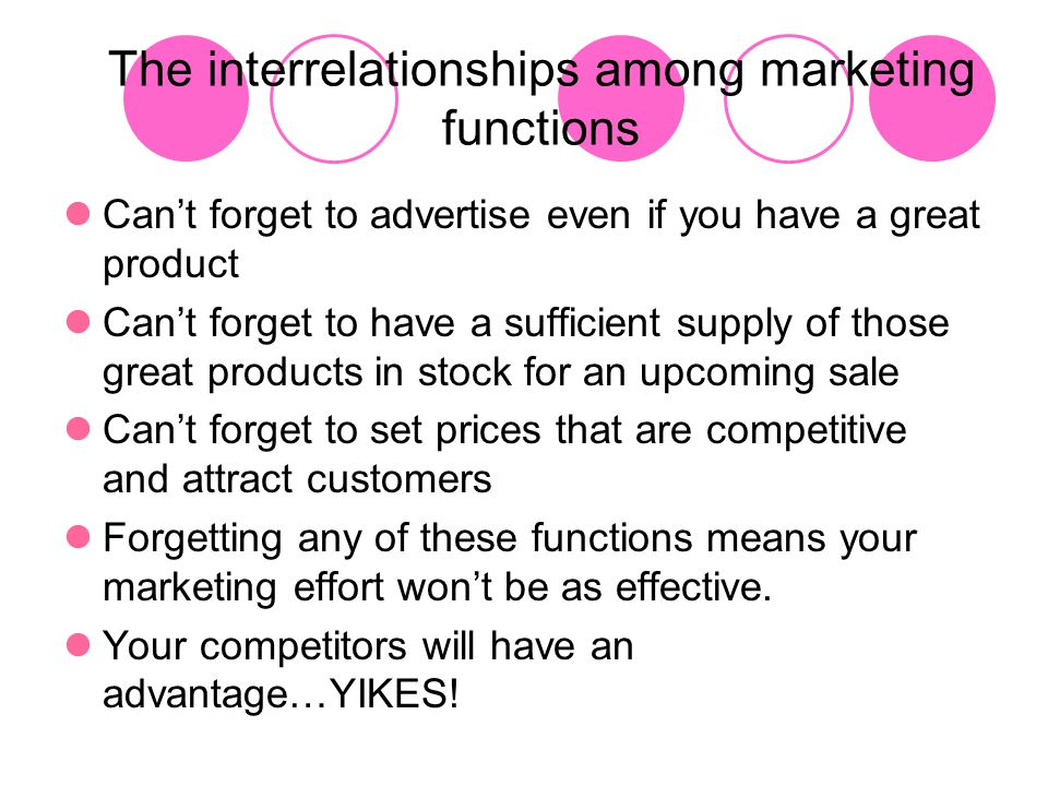 The interrelationships among marketing functions Can't forget to advertise even if you have a great product Can't forget to have a sufficient supply o