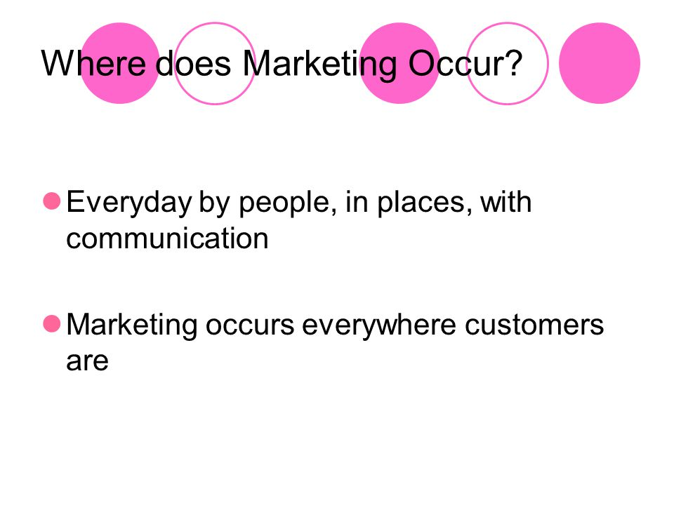 Where does Marketing Occur? Everyday by people, in places, with communication Marketing occurs everywhere customers are
