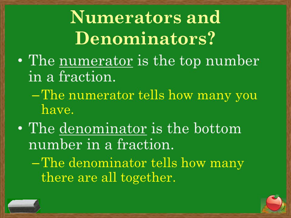 Vocabulary in Pictures Here is an example of your words to know: 3434 numerator denominator Fraction bar