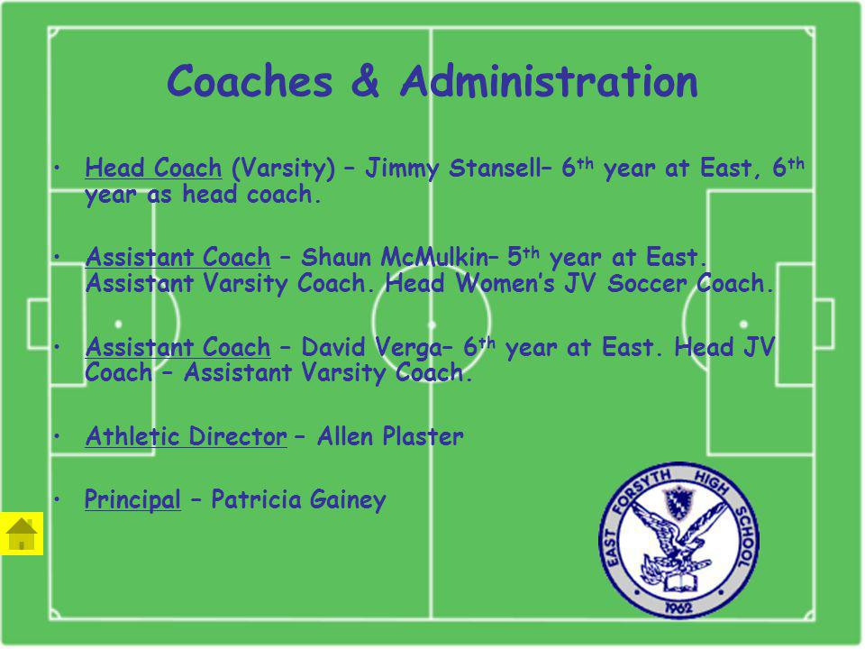 Coaches & Administration Head Coach (Varsity) – Jimmy Stansell– 6 th year at East, 6 th year as head coach.