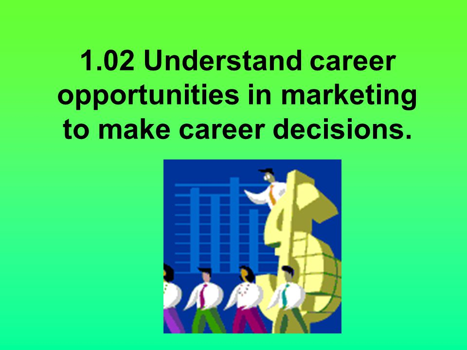 What marketing career involves catching customers attention, informing them of products and persuading them to buy.