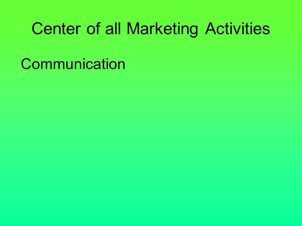 Center of all Marketing Activities Communication