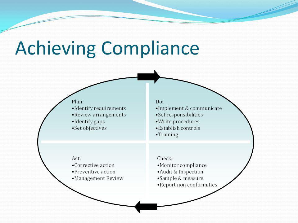 Achieving Compliance