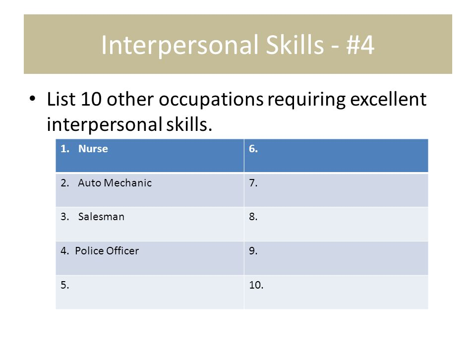 Interpersonal Skills - #4 List 10 other occupations requiring excellent interpersonal skills. 1.Nurse6. 2. Auto Mechanic7. 3.Salesman8. 4. Police Offi