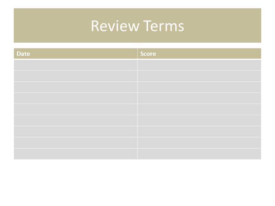 Review Terms DateScore