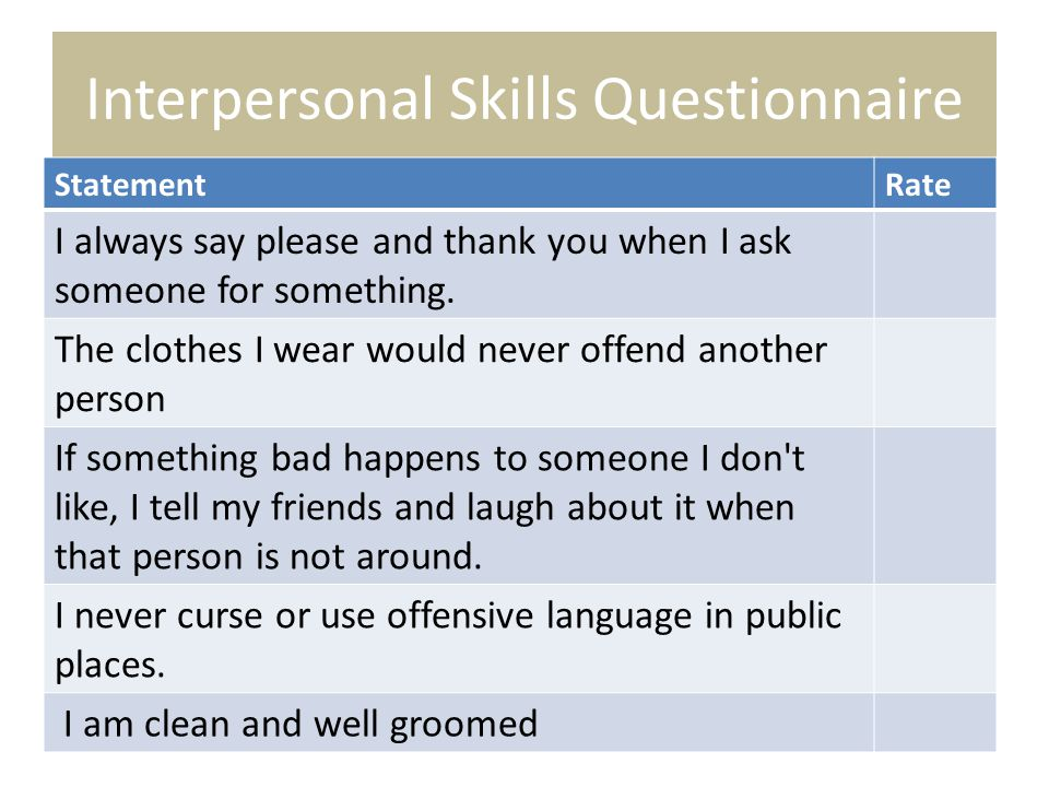 Interpersonal Skills Questionnaire StatementRate I always say please and thank you when I ask someone for something. The clothes I wear would never of