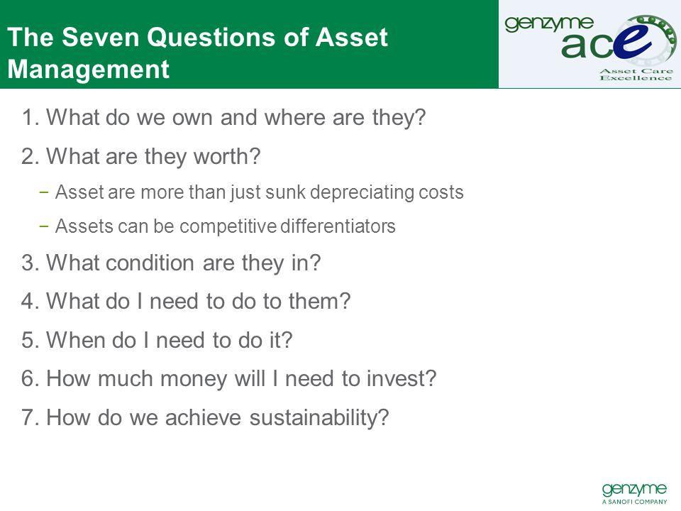ISO 55000 - Asset Management System - Timeline