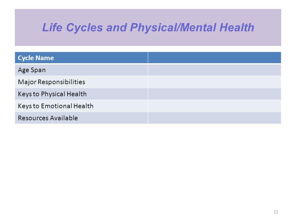 Life Cycles and Physical/Mental Health Cycle Name Age Span Major Responsibilities Keys to Physical Health Keys to Emotional Health Resources Available