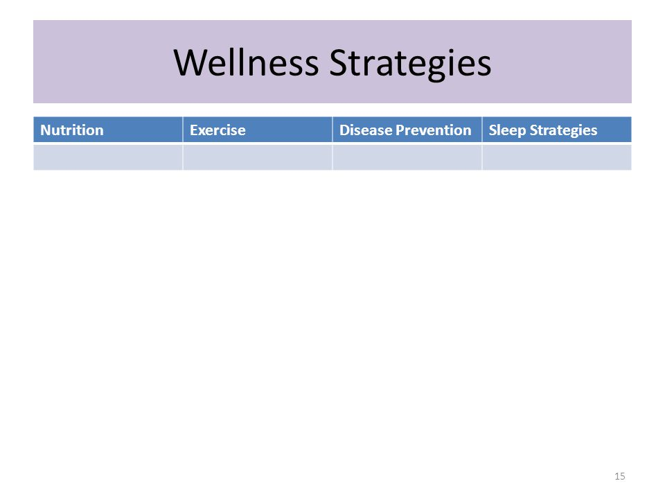 Wellness Strategies NutritionExerciseDisease PreventionSleep Strategies 15