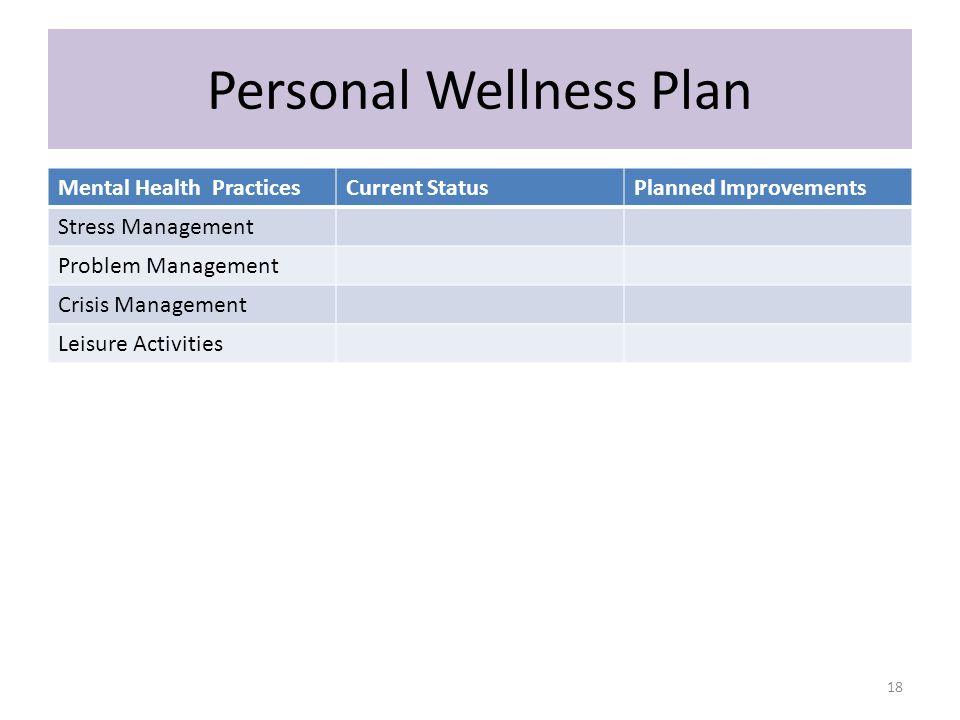 Personal Wellness Plan Mental Health PracticesCurrent StatusPlanned Improvements Stress Management Problem Management Crisis Management Leisure Activi