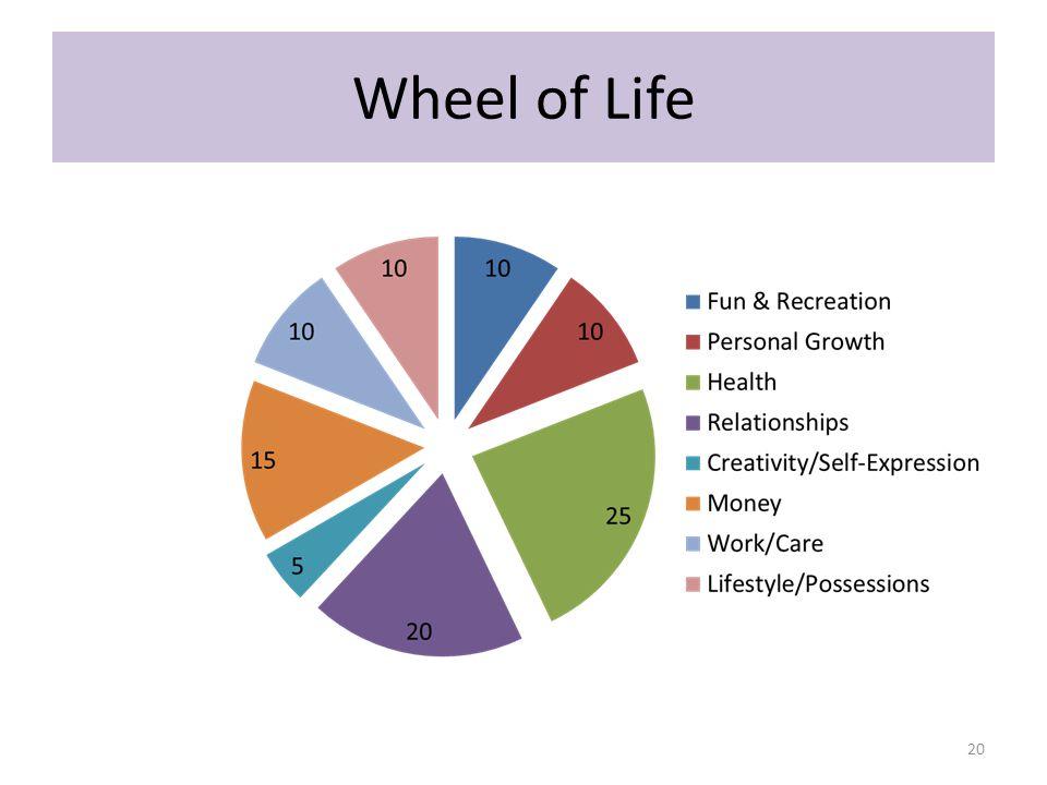 Wheel of Life 20