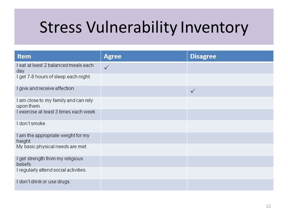 Stress Vulnerability Inventory ItemAgreeDisagree I eat at least 2 balanced meals each day.