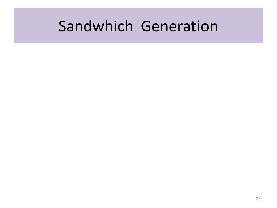 Sandwhich Generation 27