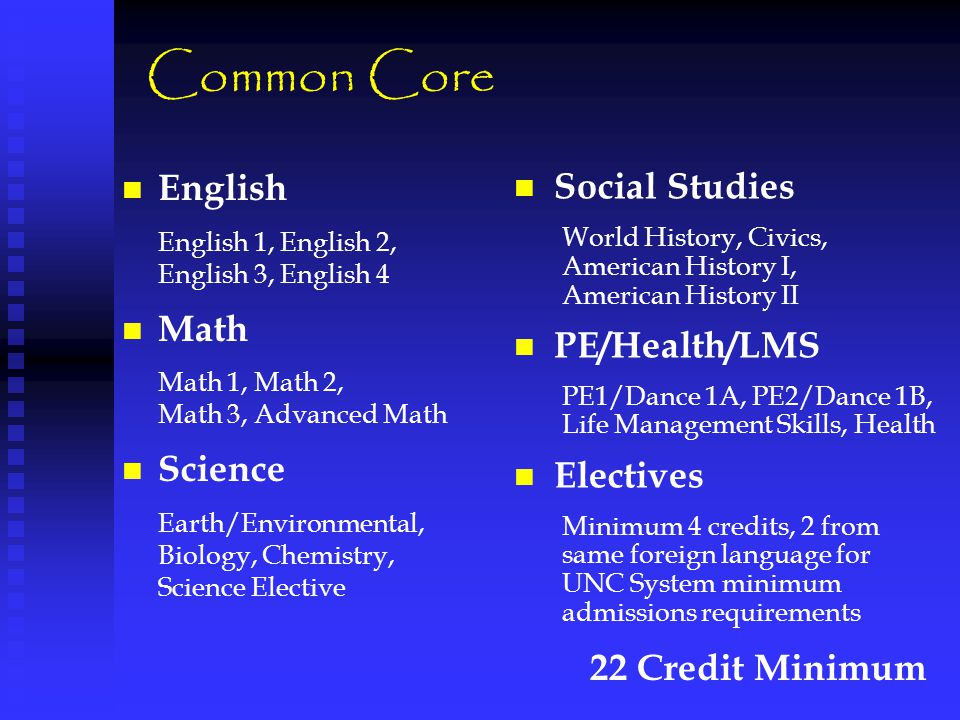 Common Core English English 1, English 2, English 3, English 4 Math Math 1, Math 2, Math 3, Advanced Math Science Earth/Environmental, Biology, Chemistry, Science Elective Social Studies World History, Civics, American History I, American History II PE/Health/LMS PE1/Dance 1A, PE2/Dance 1B, Life Management Skills, Health Electives Minimum 4 credits, 2 from same foreign language for UNC System minimum admissions requirements 22 Credit Minimum