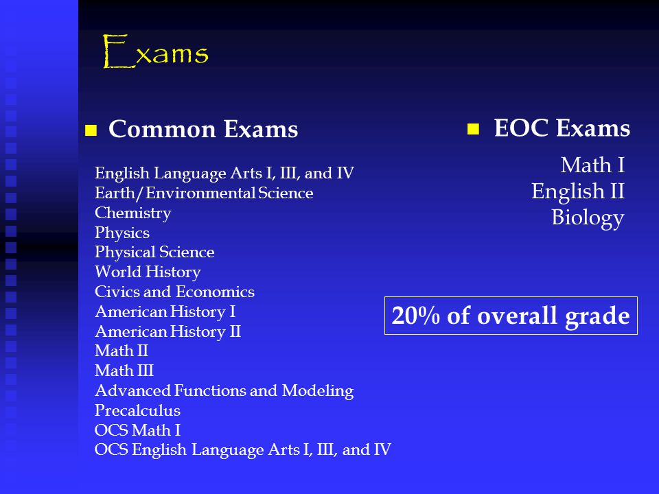Exams Common Exams EOC Exams 20% of overall grade English Language Arts I, III, and IV Earth/Environmental Science Chemistry Physics Physical Science World History Civics and Economics American History I American History II Math II Math III Advanced Functions and Modeling Precalculus OCS Math I OCS English Language Arts I, III, and IV Math I English II Biology