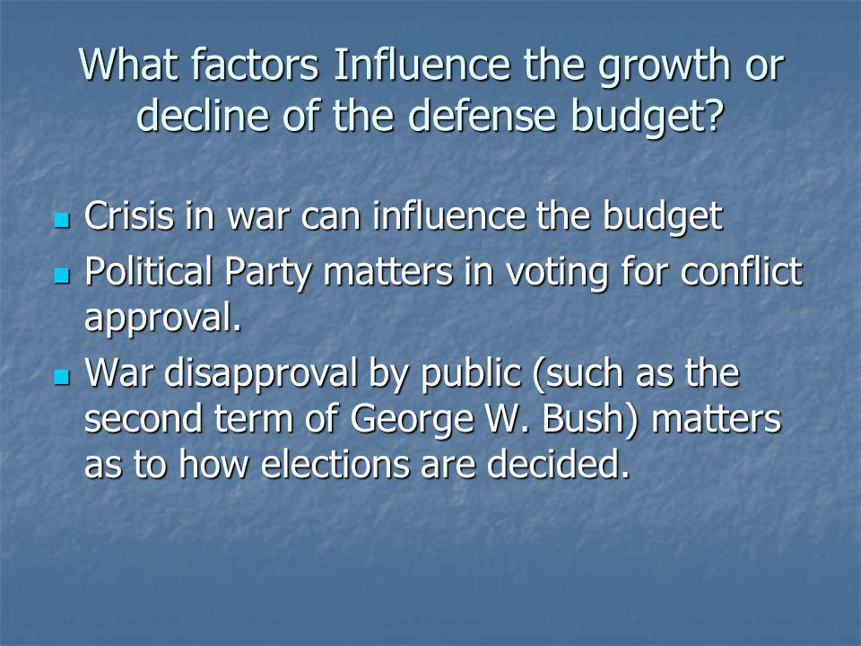 What factors Influence the growth or decline of the defense budget.