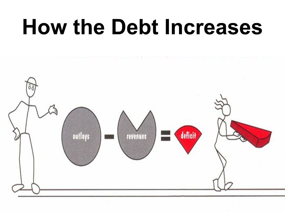 How the Debt Increases