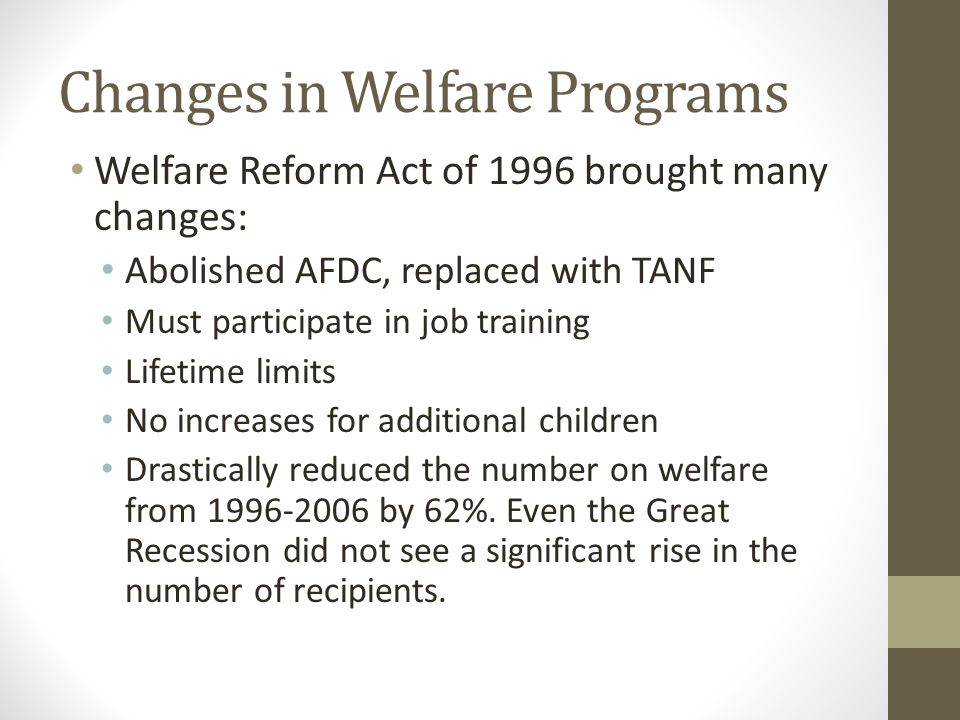 Changes in Welfare Programs Welfare Reform Act of 1996 brought many changes: Abolished AFDC, replaced with TANF Must participate in job training Lifetime limits No increases for additional children Drastically reduced the number on welfare from 1996-2006 by 62%.