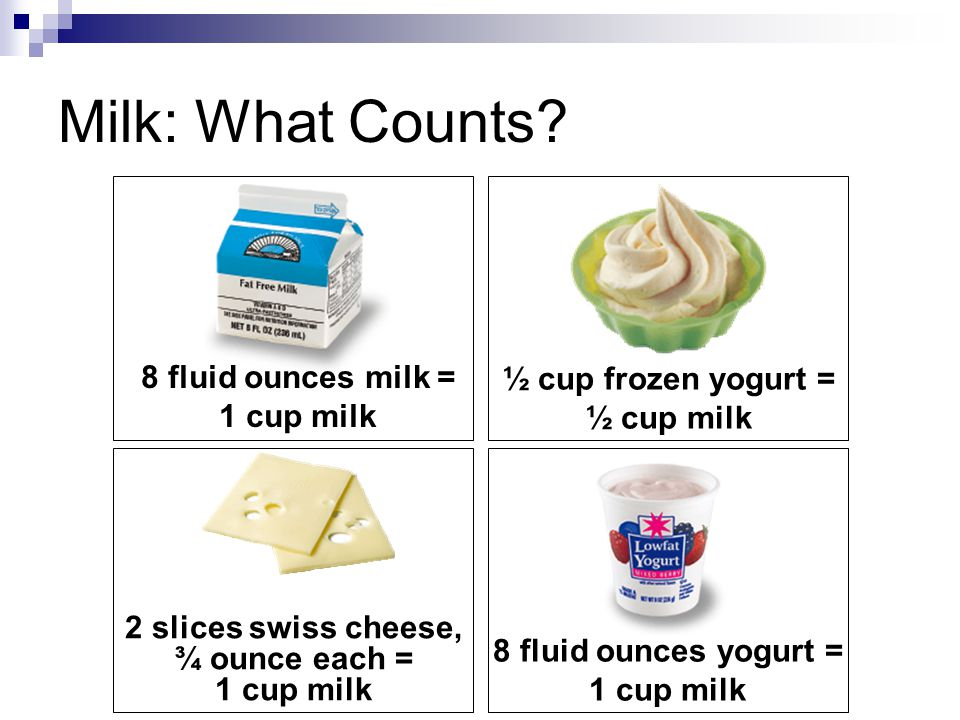 Milk: What Counts.