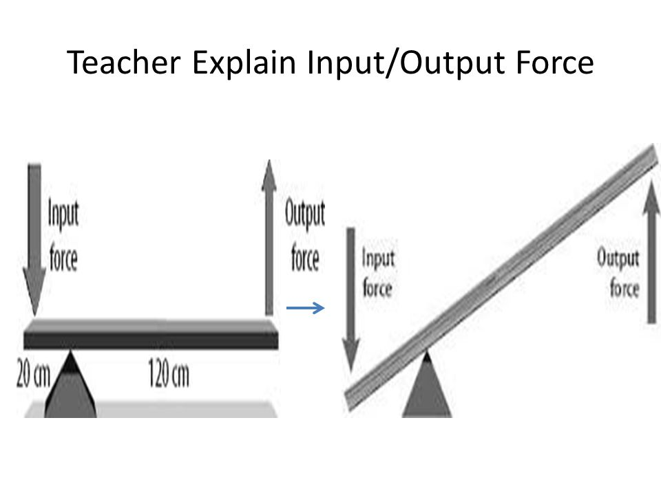 Explain: MA of Force Directions: Where is the input force and output force located? A. B.