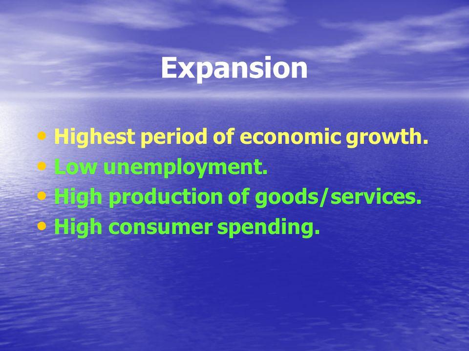 Recession Economic slowdown.Rise in unemployment.