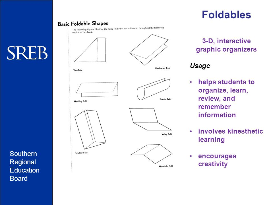 Southern Regional Education Board Foldables 3-D, interactive graphic organizers Usage helps students to organize, learn, review, and remember informat