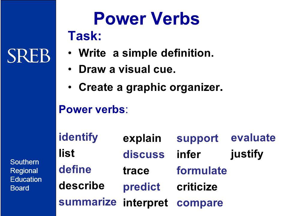 Power Verbs Task: Write a simple definition.Draw a visual cue.