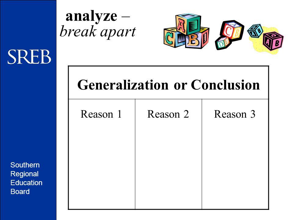analyze – break apart Generalization or Conclusion Reason 1Reason 2Reason 3 Southern Regional Education Board