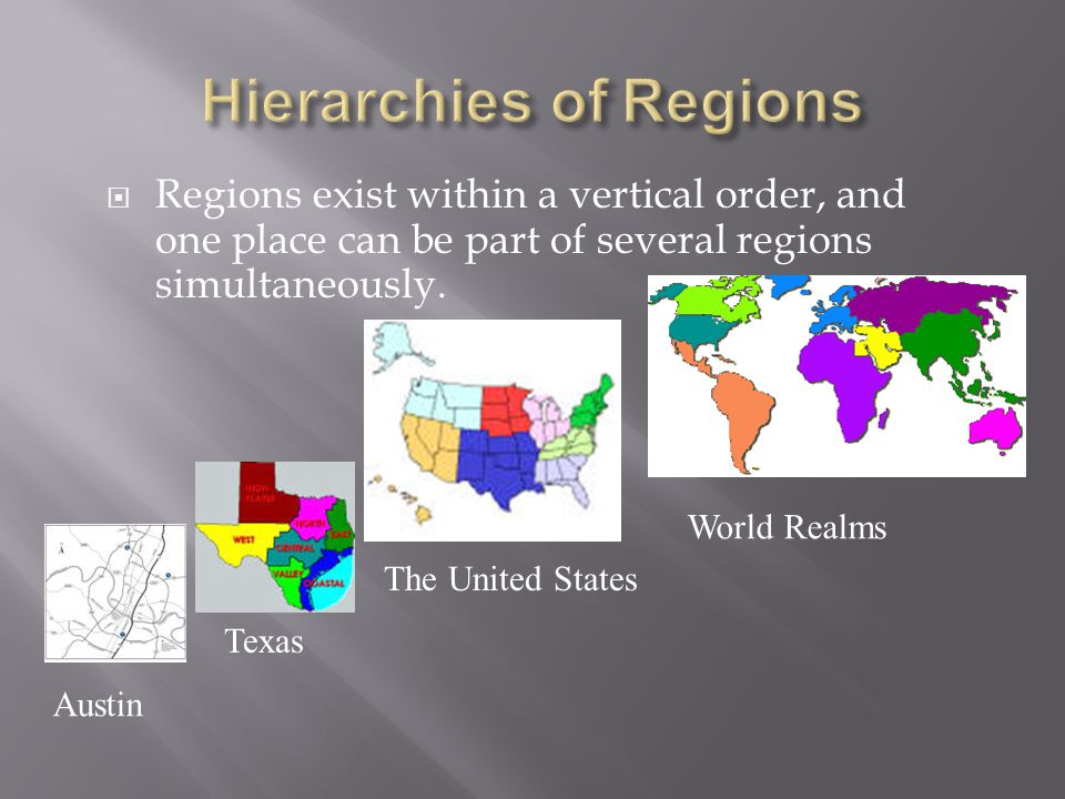  Regions exist within a vertical order, and one place can be part of several regions simultaneously.