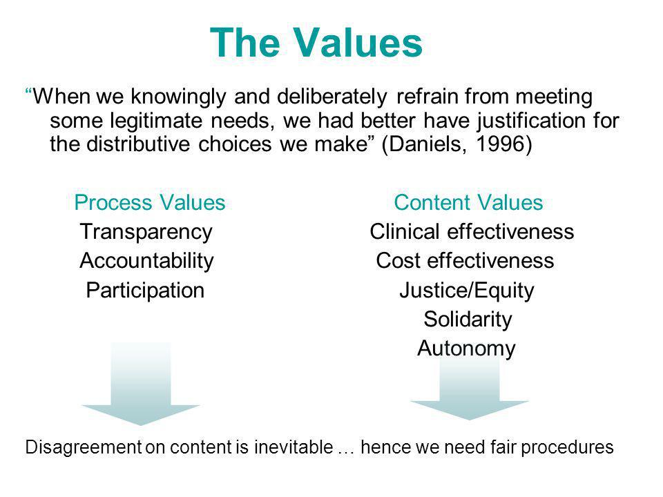 Process values: Transparency How might we define transparency.