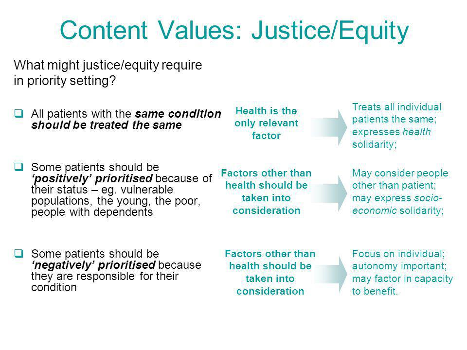 Content Values: Justice/Equity What might justice/equity require in priority setting.